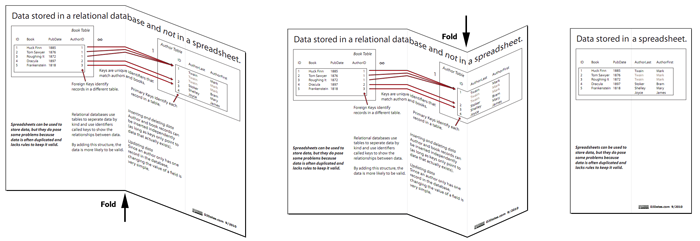 Spreadsheet vs Database Pamphlet